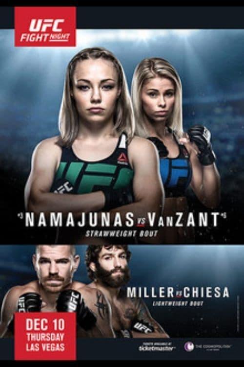 UFC Fight Night 80: Namajunas vs. VanZant